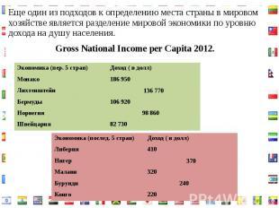 Еще один из подходов к определению места страны в мировом хозяйстве является раз