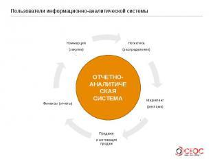 Пользователи информационно-аналитической системы