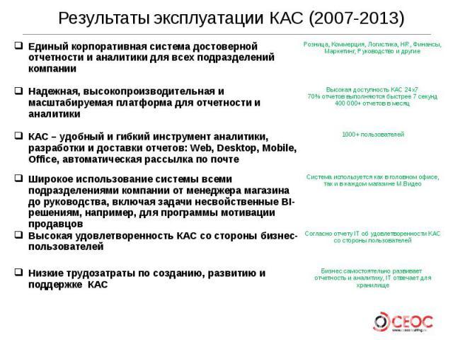 Результаты эксплуатации КАС (2007-2013)