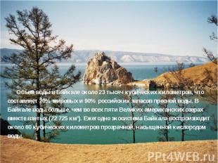 Объем воды в Байкале около 23 тысяч кубических километров, что составляет 20% ми