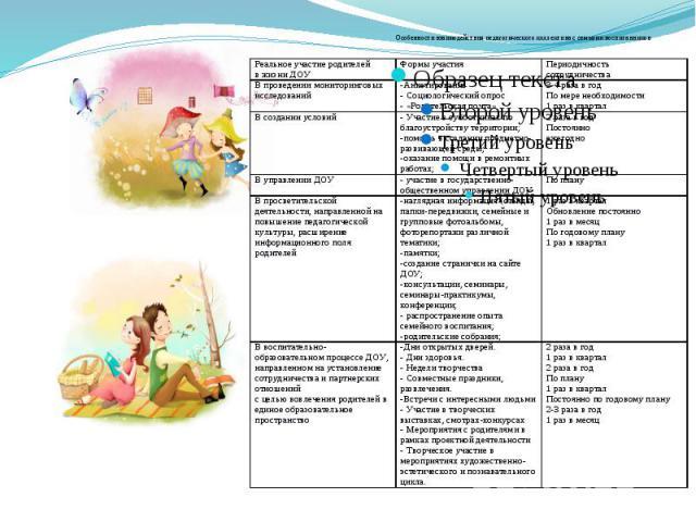 Особенности взаимодействия педагогического коллектива с семьями воспитанников