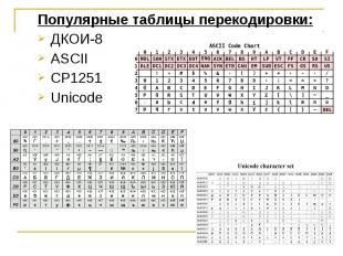 Популярные таблицы перекодировки: Популярные таблицы перекодировки: ДКОИ-8 ASCII
