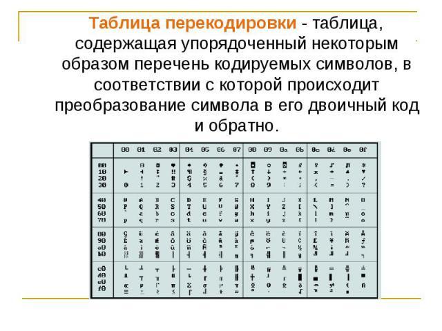 Таблица перекодировки - таблица, содержащая упорядоченный некоторым образом перечень кодируемых символов, в соответствии с которой происходит преобразование символа в его двоичный код и обратно. Таблица перекодировки - таблица, содержащая упорядочен…