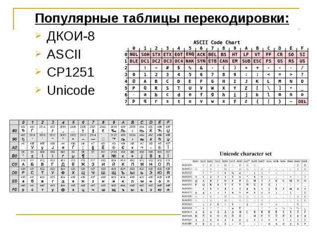 Популярные таблицы перекодировки: Популярные таблицы перекодировки: ДКОИ-8 ASCII CP1251 Unicode