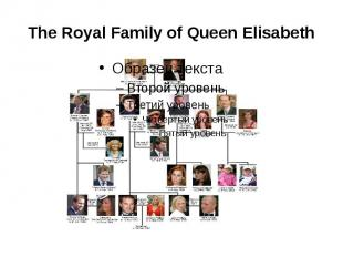 The Royal Family of Queen Elisabeth