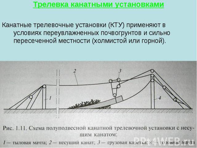 Трелевка канатными установками Канатные трелевочные установки (КТУ) применяют в условиях переувлажненных почвогрунтов и сильно пересеченной местности (холмистой или горной).