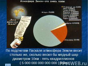 По подсчетам Паскаля атмосфера Земли весит столько же, сколько весил бы медный ш