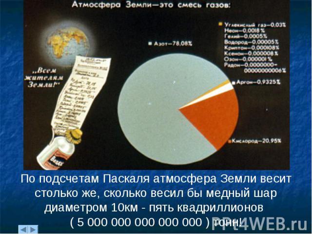 По подсчетам Паскаля атмосфера Земли весит столько же, сколько весил бы медный шар диаметром 10км - пять квадриллионов ( 5 000 000 000 000 000 ) тонн!
