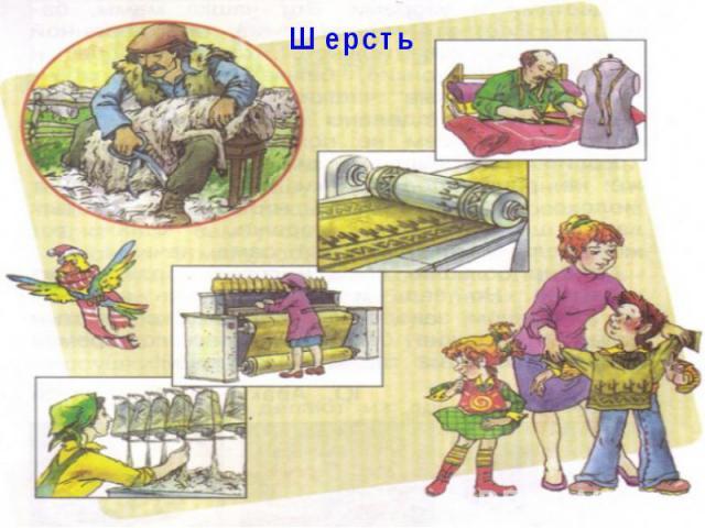- Рассмотрите рисунки (с.102) и расскажите, как же делают шерстяные вещи. 1.Стрижка овец; 2. Изготовление шерстяной пряжи, сматывание на бобины; 3.Изготовление шерстяного полотна; 4.Изготовление по выкройкам деталей одежды. Запишите последовательнос…