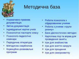 Методична база Нормативно-правова документація. Звітна документація Індивідуальн