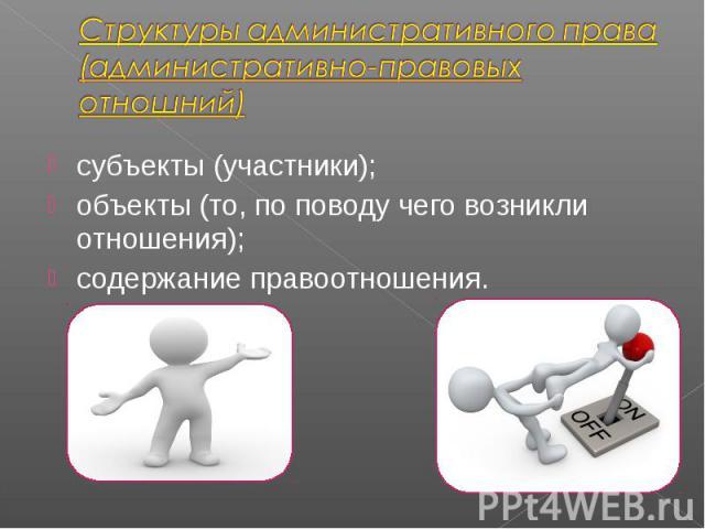 субъекты (участники); субъекты (участники); объекты (то, по поводу чего возникли отношения); содержание правоотношения.