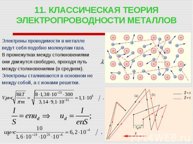 Электроны проводимости в металле Электроны проводимости в металле ведут себя подобно молекулам газа. В промежутках между столкновениями они движутся свободно, проходя путь между столкновениями (в среднем). Электроны сталкиваются в основном не между …