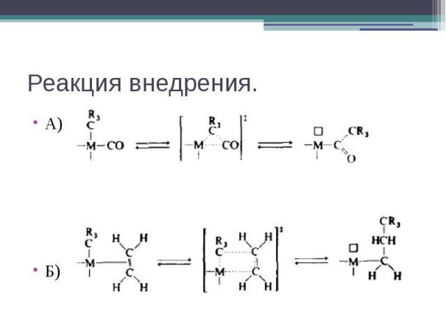 Реакция внедрения. А) Б)