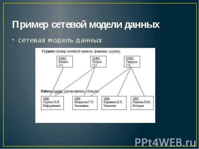 Пример сетевой модели данныхсетевая модель данных