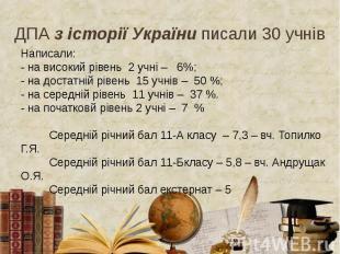 ДПА з історії України писали 30 учнів