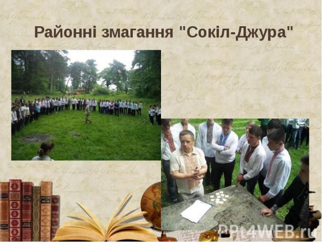 "Районні змагання ""Сокіл-Джура"""