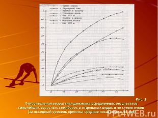 Рис. 1 Относительная возрастная динамика усредненных результатов сильнейших взро