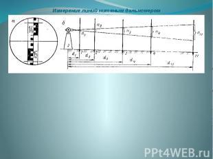 Измерение линий нитяным дальномером