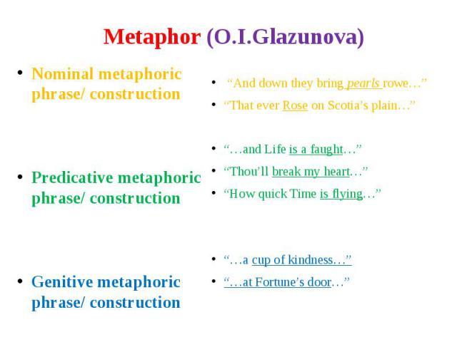 Metaphor (O.I.Glazunova) Nominal metaphoric phrase/ construction Predicative metaphoric phrase/ construction Genitive metaphoric phrase/ construction