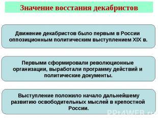 Так закончилось восстание декабристов, оставившее неизгладимый след в русской ис