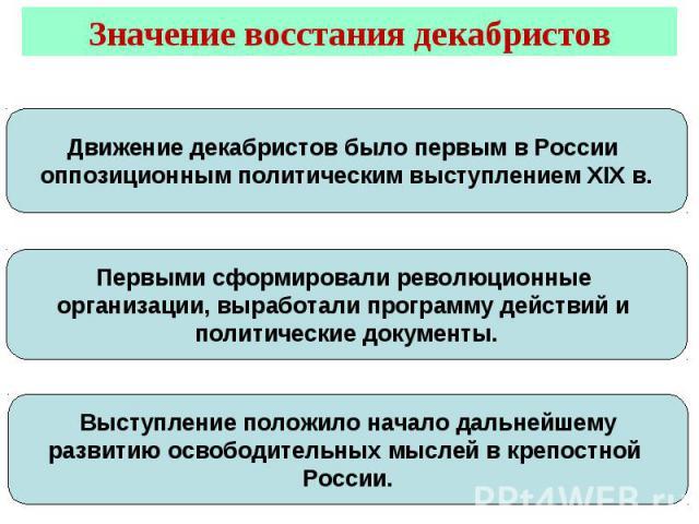 Так закончилось восстание декабристов, оставившее неизгладимый след в русской истории.