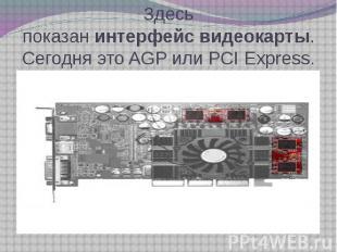 Здесь показанинтерфейсвидеокарты. Сегодня это AGP или PCI Express.
