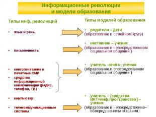 Типы моделей образования Типы моделей образования родители – дети (образование в