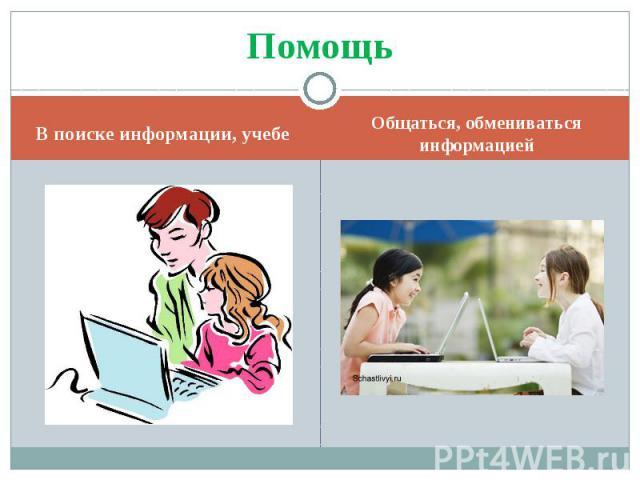 Помощь В поиске информации, учебе