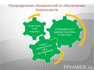 Распределение обязанностей по обеспечению безопасности