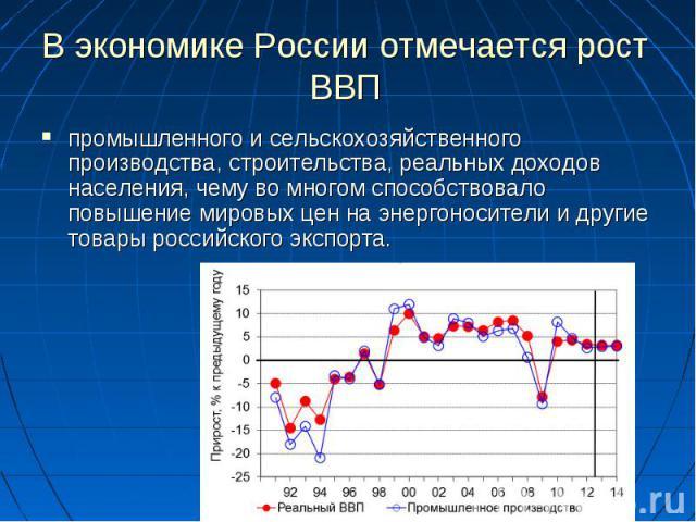 В экономике России отмечается рост ВВП промышленного и сельскохозяйственного производства, строительства, реальных доходов населения, чему во многом способствовало повышение мировых цен на энергоносители и другие товары российского экспорта.