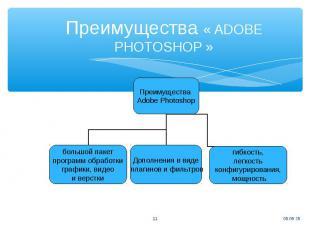 Преимущества « ADOBE PHOTOSHOP »