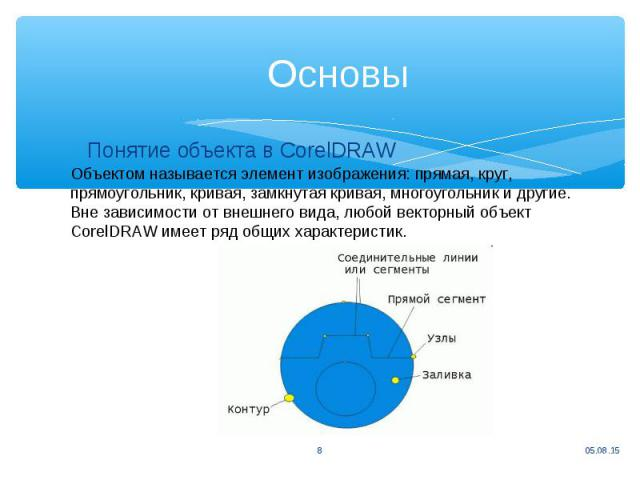 Основы Понятие объекта в CorelDRAW Объектом называется элемент изображения: прямая, круг, прямоугольник, кривая, замкнутая кривая, многоугольник и другие. Вне зависимости от внешнего вида, любой векторный объект CorelDRAW имеет ряд общих характеристик.