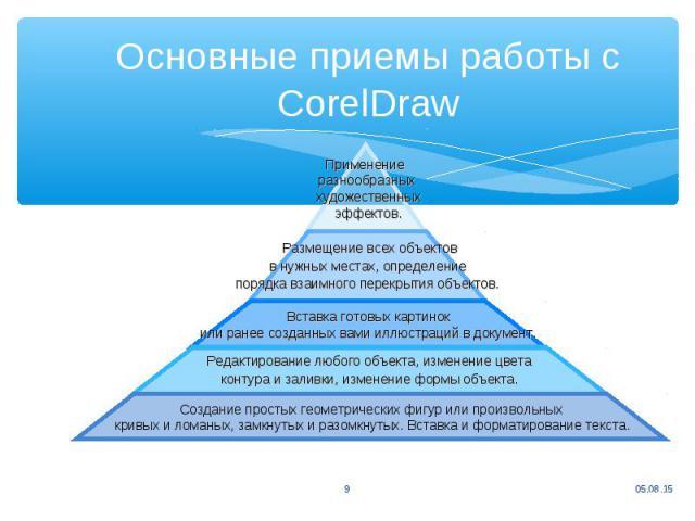 Основные приемы работы с CorelDraw