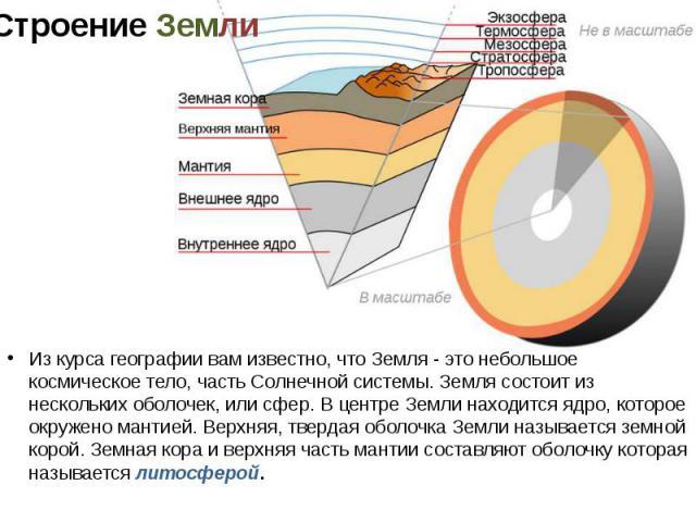 Из курса географии вам известно, что Земля - это небольшое космическое тело, часть Солнечной системы. Земля состоит из нескольких оболочек, или сфер. В центре Земли находится ядро, которое окружено мантией. Верхняя, твердая оболочка Земли называется…