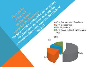 The results of the poll on the theme «popular Professions» We have recently cond