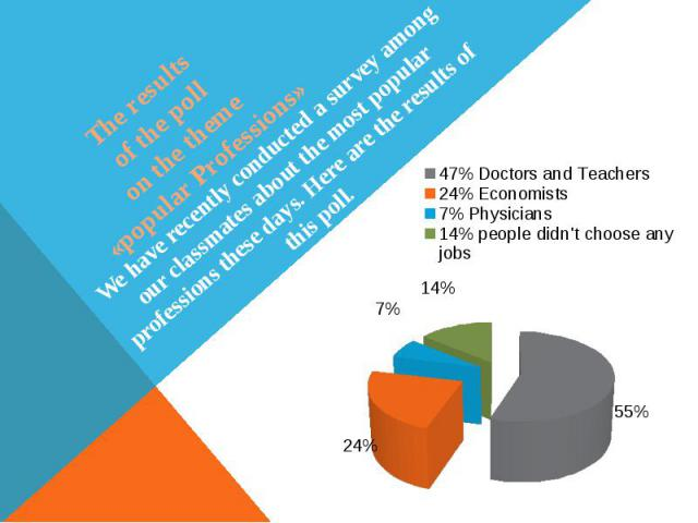 The results of the poll on the theme «popular Professions» We have recently conducted a survey among our classmates about the most popular professions these days. Here are the results of this poll.