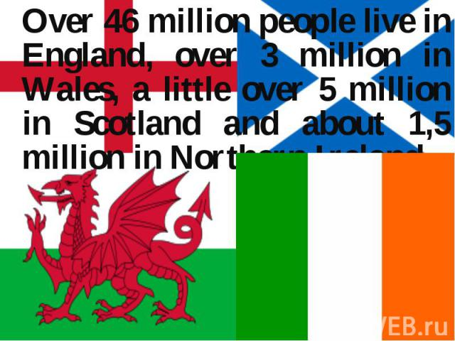 Over 46 million people live in England, over 3 million in Wales, a little over 5 million in Scotland and about 1,5 million in Northern Ireland. Over 46 million people live in England, over 3 million in Wales, a little over 5 million in Scotland and …