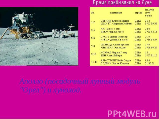 "Аполло (посадочный лунный модуль ""Орел"") и луноход. Аполло (посадочный лунный модуль ""Орел"") и луноход."