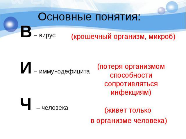 В – вирус В – вирус И – иммунодефицита Ч – человека