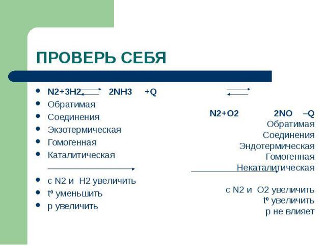 ПРОВЕРЬ СЕБЯ N2+3H2 2NH3 +Q Обратимая Соединения Экзотермическая Гомогенная Каталитическая с N2 и H2 увеличить tº уменьшить р увеличить