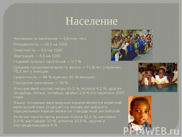 Население Численность населения— 2,8млн. чел. Рождаемость— 19,5 на 1000 Смертность— 6,5 на 1000 Эмиграция— 5,5 на 1000 Годовой прирост населения— 0,7% Средняя продолжительность жизни— 71,8 лет у мужчин…