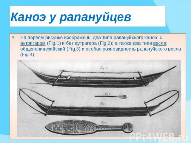 Каноэ у рапануйцев На первом рисунке изображены два типа рапануйского каноэ: саутригером(Fig.1) и без аутригера (Fig.2); а также два типавесла: общеполинезийский (Fig.3) и особая разновидность рапануйского весла (Fig.4).
