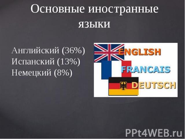 Основные иностранные языки