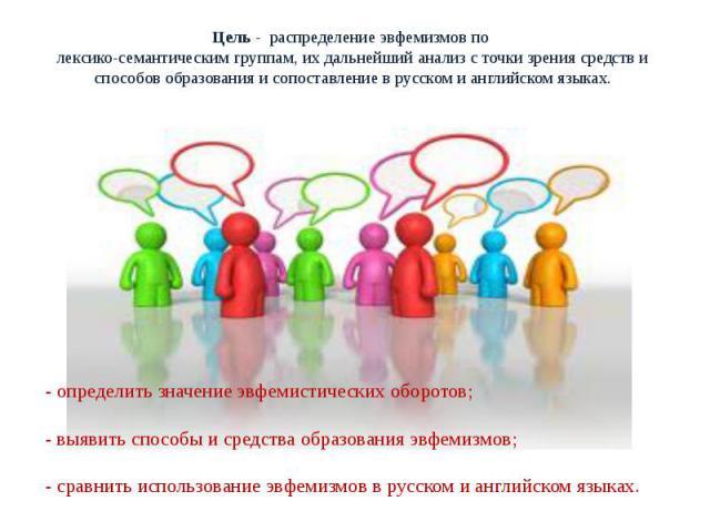 Цель - распределение эвфемизмов по лексико-семантическим группам, их дальнейший анализ с точки зрения средств и способов образования и сопоставление в русском и английском языках.