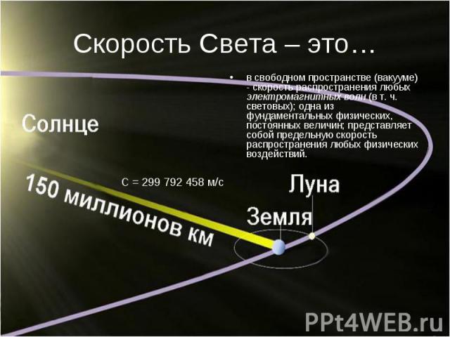 Скорость Света – это… в свободном пространстве (вакууме) - скорость распространения любых электромагнитных волн (в т. ч. световых); одна из фундаментальных физических, постоянных величин; представляет собой предельную скорость распространения любых …