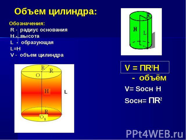 Обозначения: Обозначения: R - радиус основания H - высота L - образующая L=H V - объем цилиндра