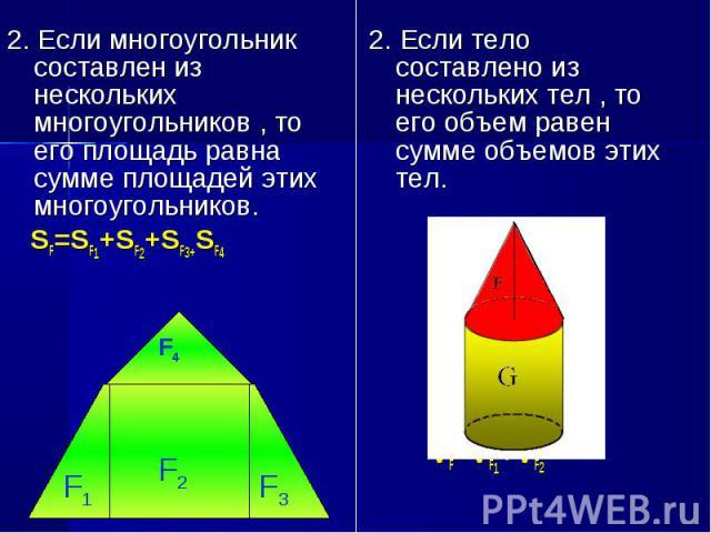 2. Если многоугольник составлен из нескольких многоугольников , то его площадь равна сумме площадей этих многоугольников. 2. Если многоугольник составлен из нескольких многоугольников , то его площадь равна сумме площадей этих многоугольников. SF=SF…