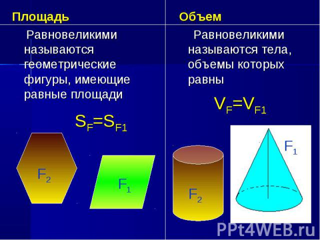 Площадь Площадь Равновеликими называются геометрические фигуры, имеющие равные площади