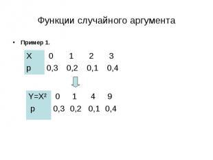 Пример 1. Пример 1.
