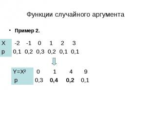 Пример 2. Пример 2.